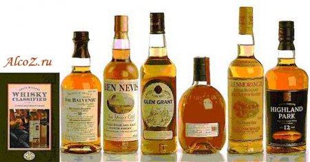 Разновидности виски (whisky)
